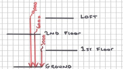 Measuring Between Floors Drawing