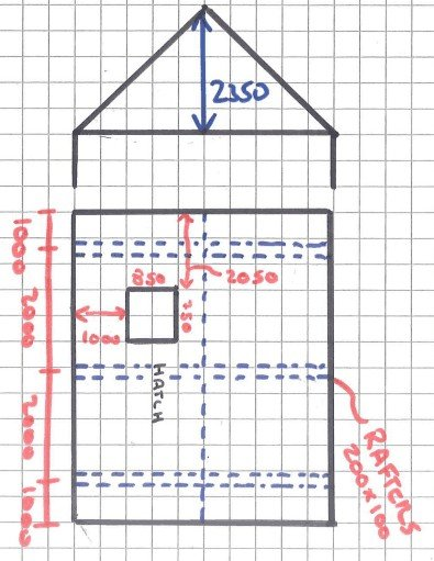 Measuring Loft Drawing