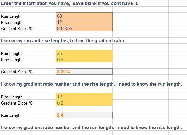 gradient calculator excel spreadsheet