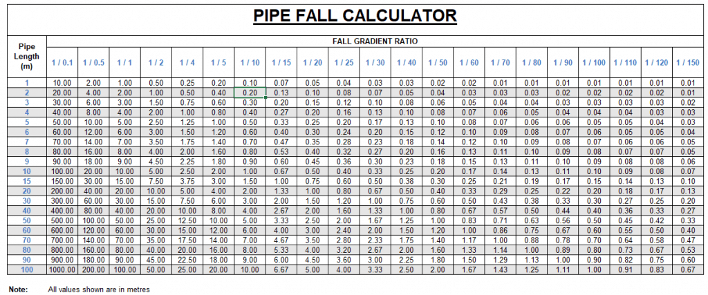 Pipe rise and fall table