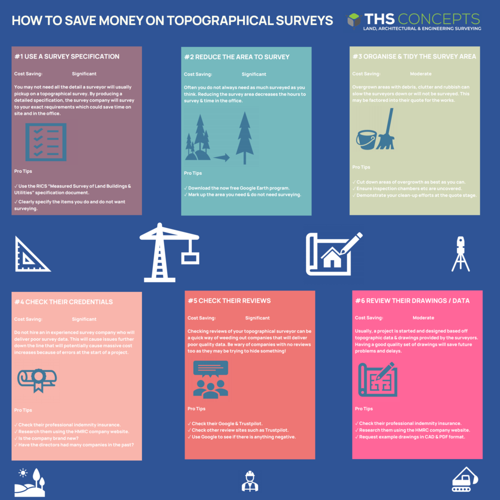 Topographical survey money saving tips infographic