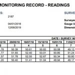 crack monitoring report example
