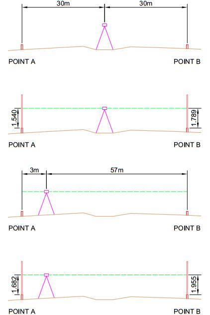 2 Peg Test Guide